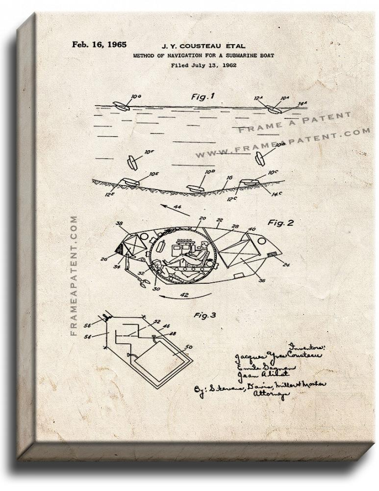 Primary image for Method Of Navigation For A Submarine Boat Patent Print Old Look on Canvas