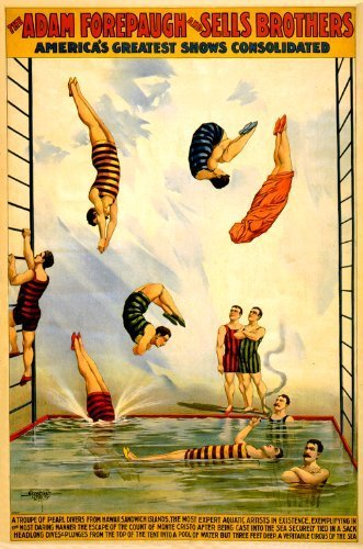 Primary image for Vintage Reproduction Print Circus Adam Forepaugh 1898 Sells Bros.