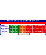 Diabetes Control Chart Bookmark - $2.95