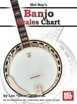 Banjo Scales Chart by Mel Bay/Discounted!  - $5.99