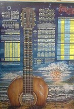Guitar By R. Butters - $85.00