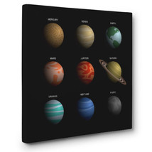 Nine Planets With Names CANVAS Wall Art Home Décor - $17.33+
