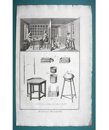 1763 DIDEROT PRINT - Braiding Button Maker View of Shop Furniture Tools - $21.42