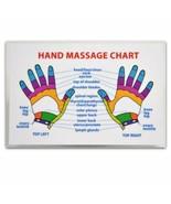 REFLEXOLOGY HAND MASSAGE WALLET SIZE REFERENCE CARD Chart Pocket Acupres... - $5.95