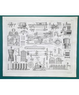WOOL Processing Equipment Yarns Willow Roving Frame - 1844 Superb Print - $9.00