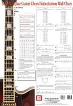 NEW Mel Bay Jazz Guitar Chord Substitution Wall Chart by Corey Christiansen - $7.91