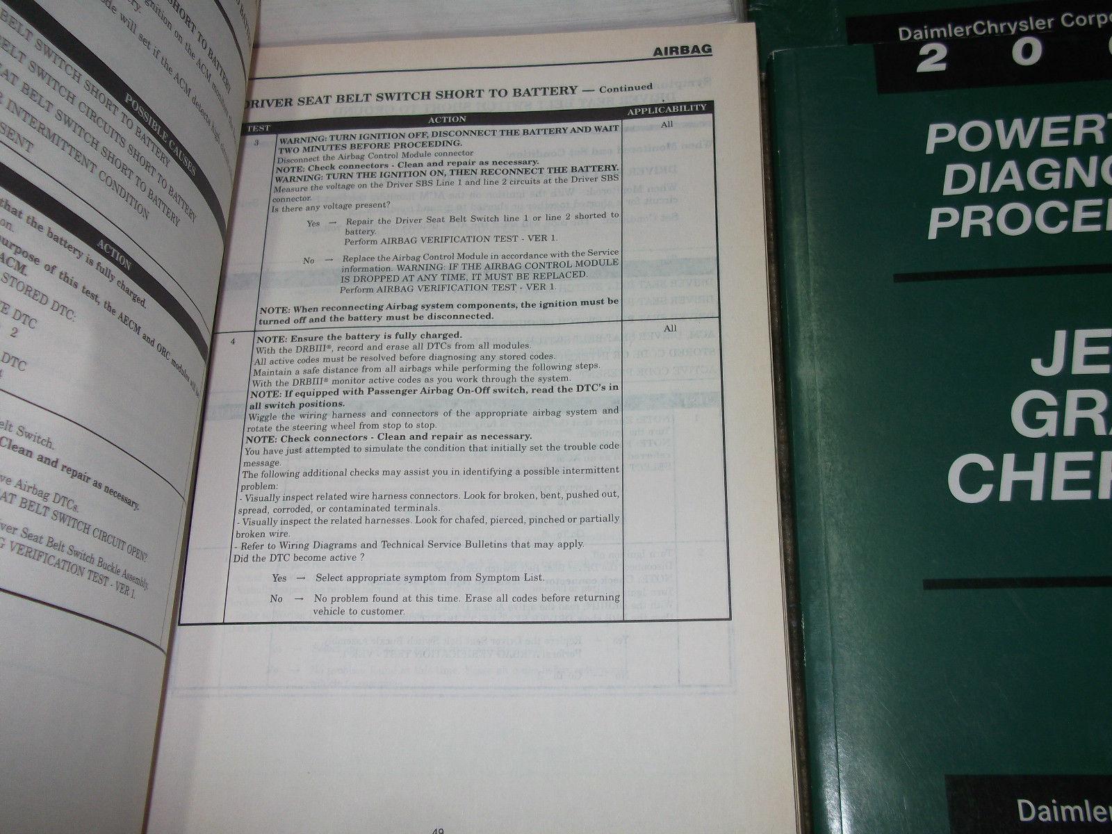 2004 JEEP GRAND CHEROKEE Service Shop Repair Manual Set OEM FACTORY 04 BOOK