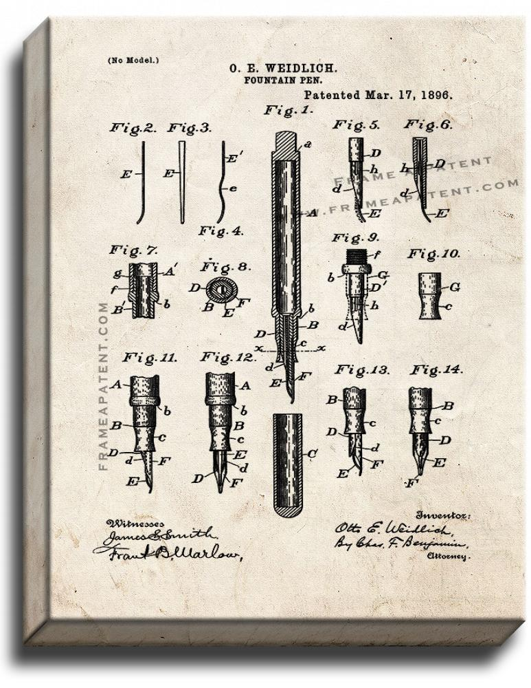 Primary image for Fountain Pen Patent Print Old Look on Canvas