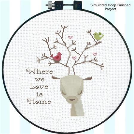 Primary image for Where We Love Is Home cross stitch chart Pinoy Stitch