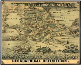 1870 PICTORIAL Map Bancrofts chart geographical definition POSTER rivewr... - $15.84