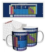 Culturenik Coffee Mug - Periodic Table-Elements - $12.19