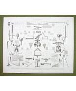GEODESY Principles Instruments Theodolite Plane... - $27.72