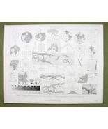 SURVEYING Map Making Geodesy - SUPERB 1870s Pri... - $29.65