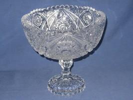 Vintage Cut Crystal Pedestal Bowl Round Sawtooth Edge Clear  - $172.25