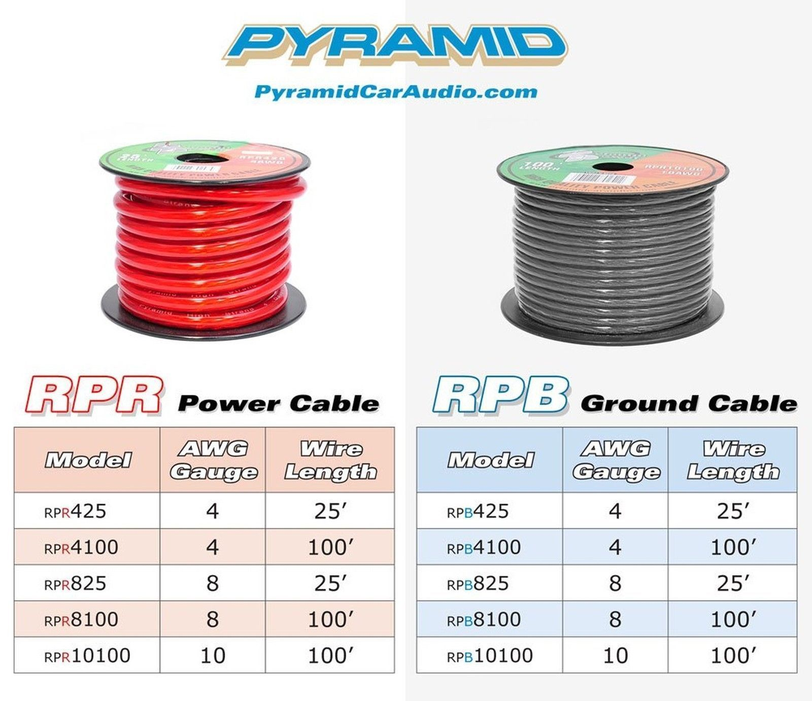 Pyramid RPB425 Ground Wire 4-Gauge 25 Feet and similar items