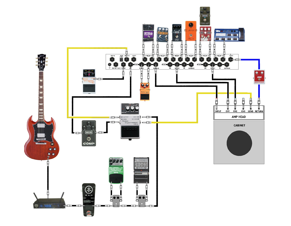 moen canada gec 9 v2 pedal switcher guitar and 50 similar items rh bonanza com