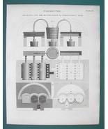 CHEMISTRY Appartaus for Distillation of Wood Vinergar - 1820 ABRAHAM REE... - $9.57