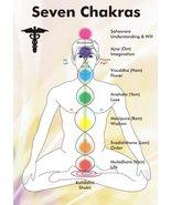 Vinteja charts of - Seven Chakras - A3 Poster Print - $22.99