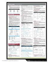 Vinteja charts of - Organic Chemistry II C - A3 Poster Print - $22.99