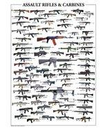 Vinteja charts of - Assault Rifles & Carbines - A3 Poster Print - $22.99