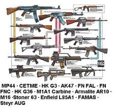 Vinteja charts of - Weapons ID Chart F - A3 Poster Print - $22.99