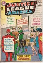 DC Justice League Of America #28 Forbidden Super-Powers Superman Wonder ... - $9.95