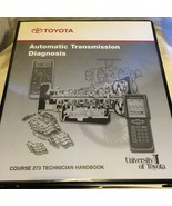 Toyota Manual sample item