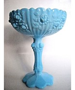 "Fenton Blue Slag Rose Pattern Compote Candy Dish 7.5"" Tall - $39.55"