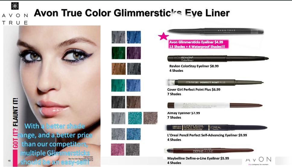 Avon True Color Glimmersticks Eye Liner And 39 Similar Items
