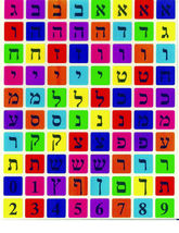 Judaica Hebrew Letters Alef Bet 800 Stickers Children Teaching Aid Israel