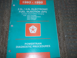 1994 Jeep GRAND CHEROKEE 2.5L POWERTRAIN Service Shop Repair Manual DIAG... - $66.45