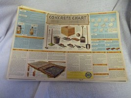 1955 Chevrolet Concrete Chart Poster GM Giveaway - $10.10