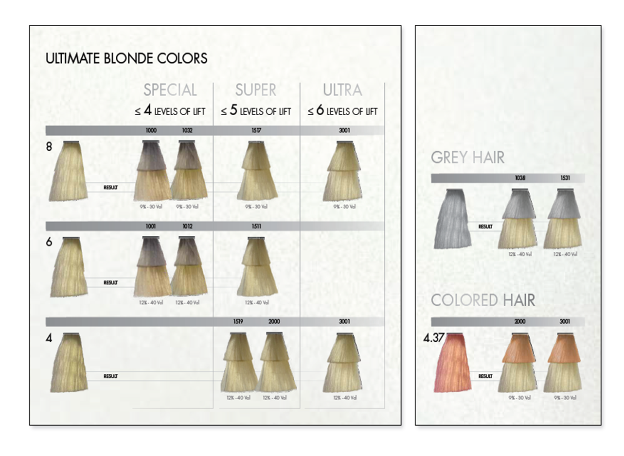 keune - Keune Color Swatch Book
