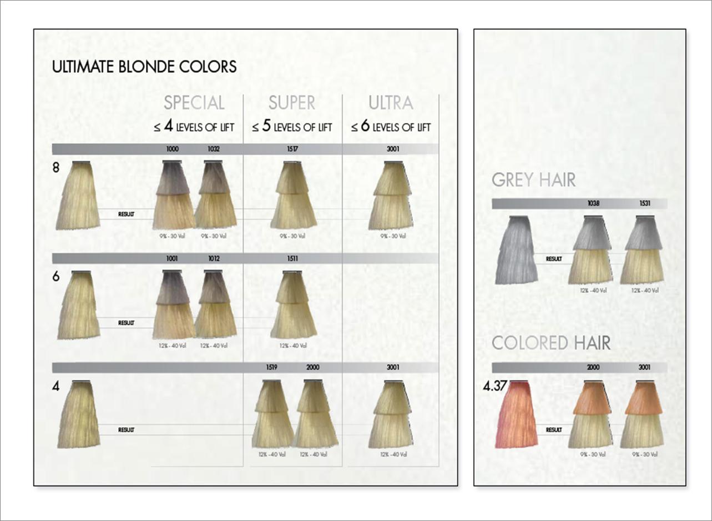 Keune Tinta Permanent Color Ultimate Blonde And 11 Similar Items
