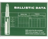 Balldatacat thumb155 crop