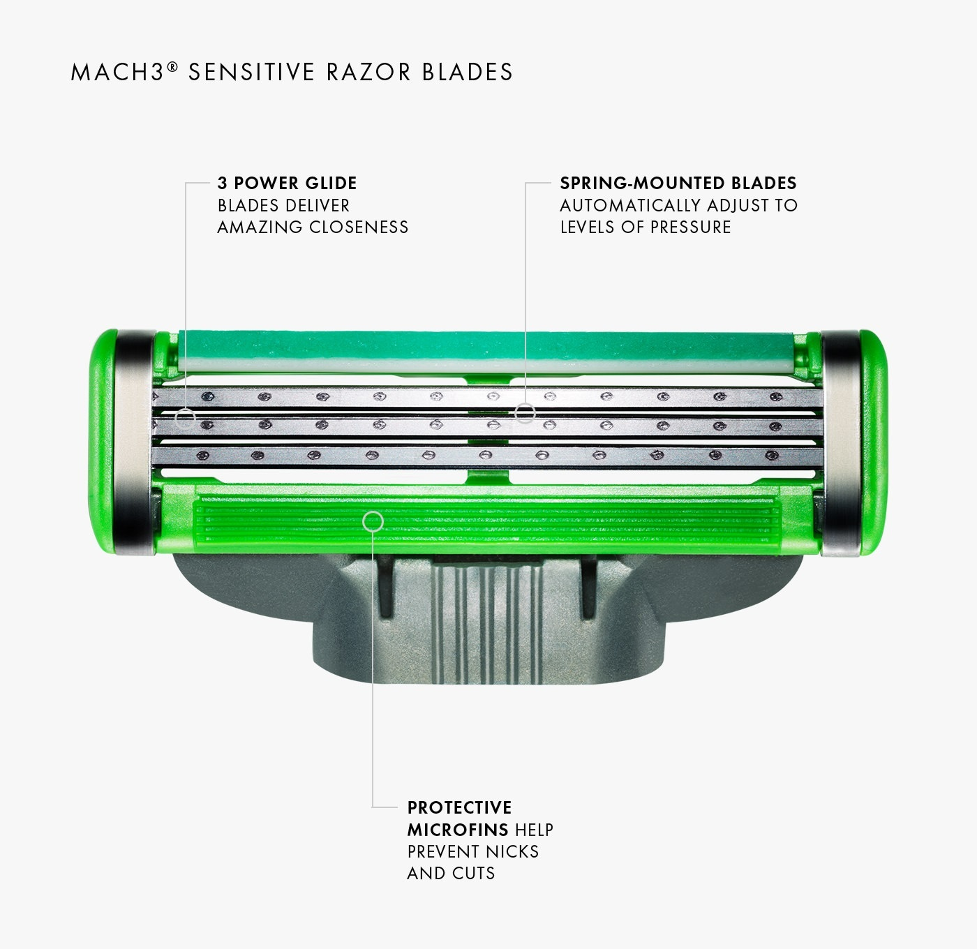 Gillette mach 3 razor blades coupons printable