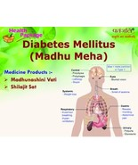 Patanjali Divya Herbal Package Advised for DIABETES MELLITUS (MADHUMEHA) - $19.99+