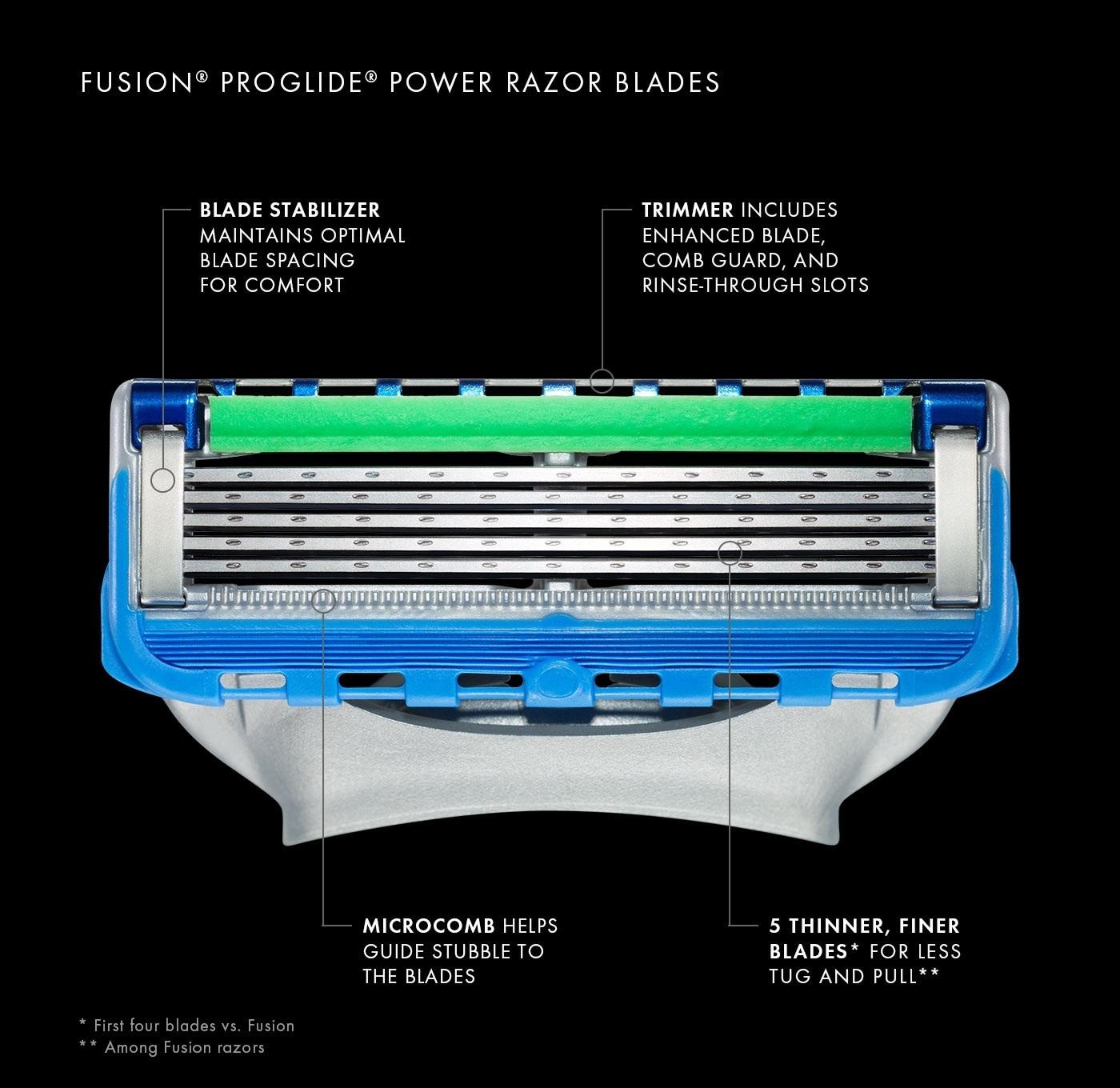 gillette fusion proglide power razor blades 8 count men. Black Bedroom Furniture Sets. Home Design Ideas