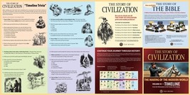 The Story of Civilization: Vol. 3 - The Making of the Modern World (Timeline)