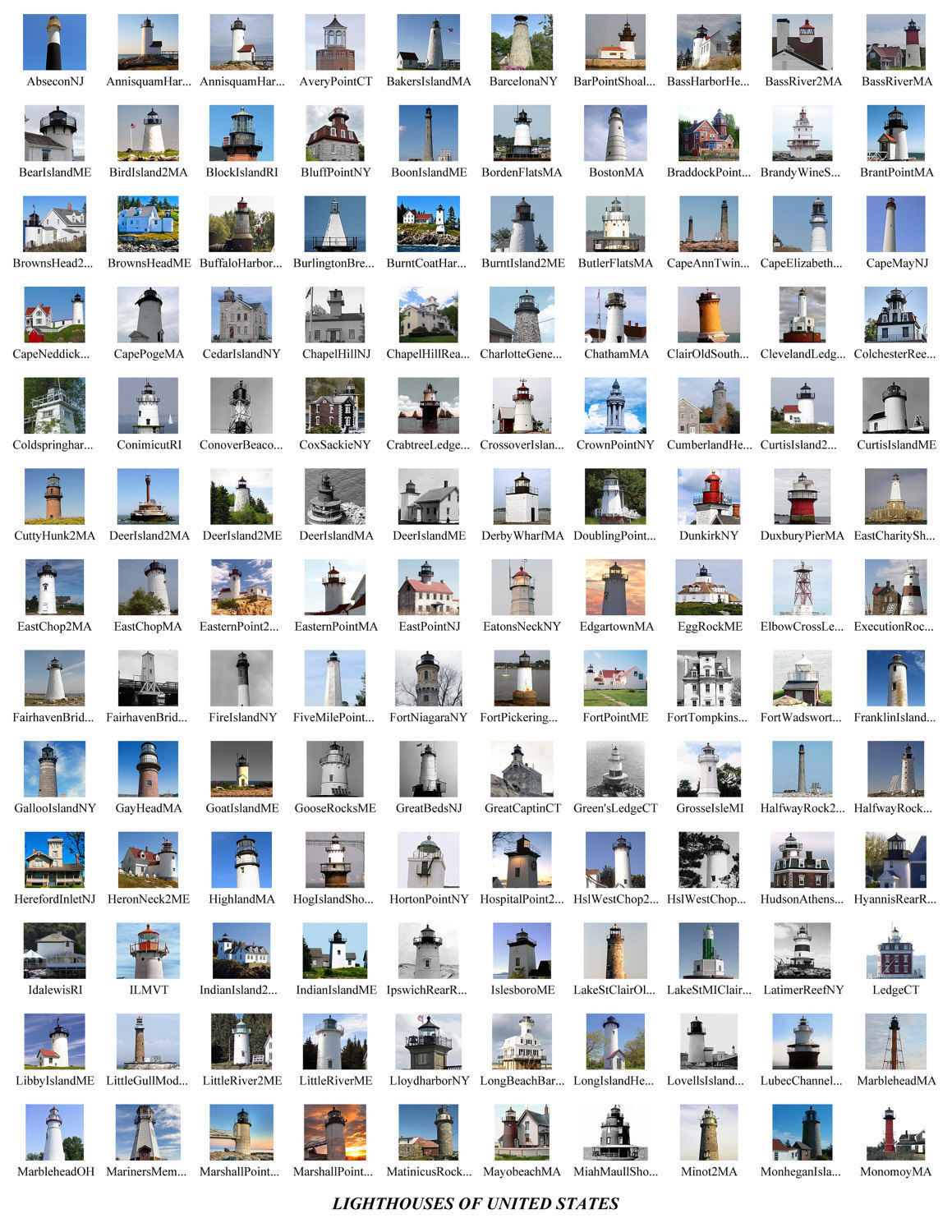 Lighthouse (Cape May) Mosaic Print Art Designed Using Over 200 Lighthouse Images