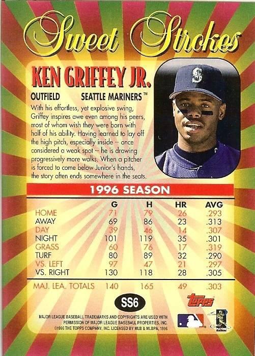 1996 topps ken griffey jr sweet stroks seattle mariners baseball card rare