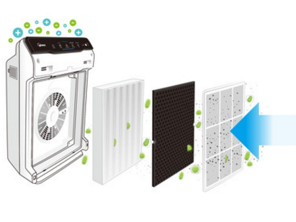 Portable Hepa Air Purifiers : Plasmawave true filtration hepa carbon filter portable