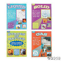 States of Matter Posters - $8.36