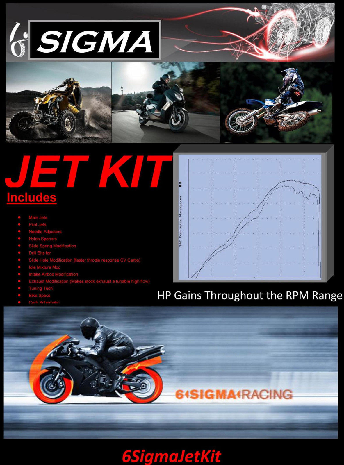 WPB RACE 160 Pitbike Custom Jetting and 50 similar items
