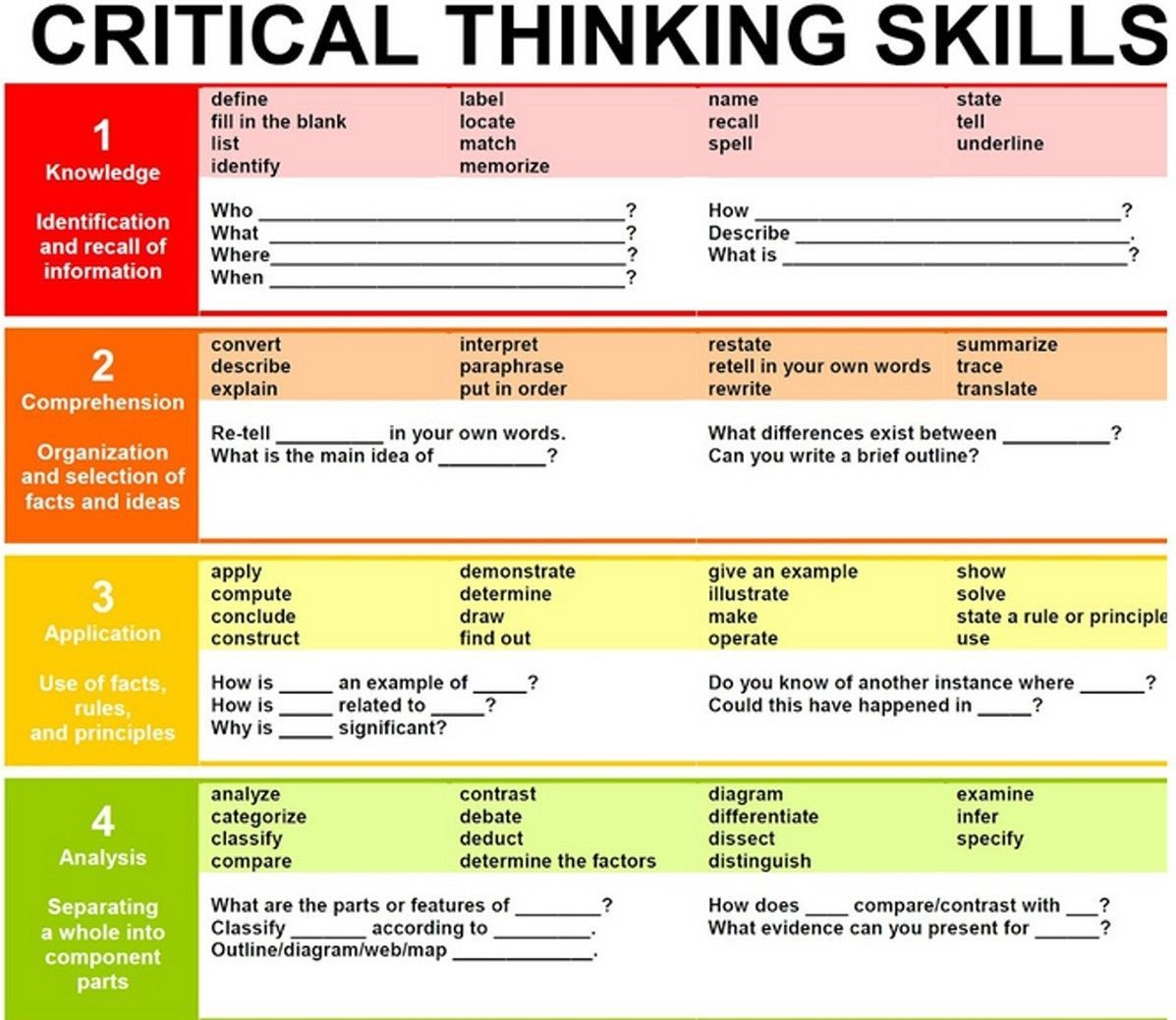 how do emotional creative and pessimistic learning styles affect critical thinking essay The streamlined focus on four key elements helps students to hone in on what is essential to their success: (1) active learning, (2) critical learning and thinking strategies, (3) emotional and behavioral skills, (4) application of skills to the workplace and everyday life.