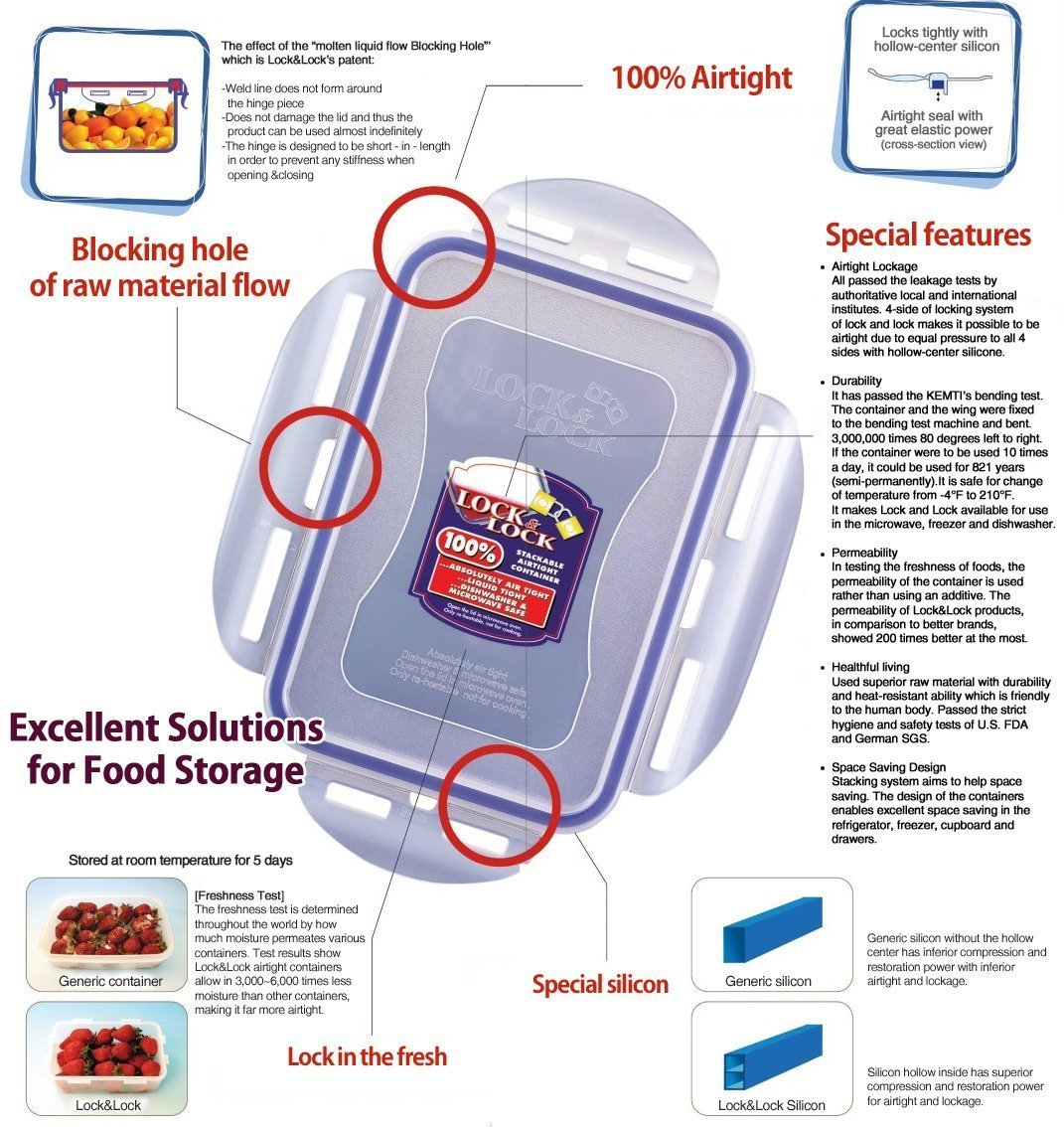 Lock&Lock 47-Fluid Ounce Round Food Container, Tall, 5.8-Cup - $20.33
