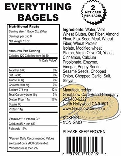 Great Low Carb Bread/Bagel Value Combo - Plain Sandwich Bread and Everything ...