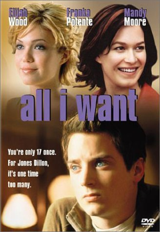 All I Want Dvd