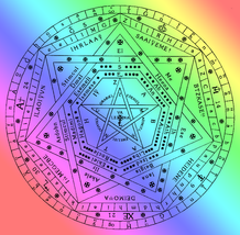 Enochian Psychic Spell! Powers of psychometry! ... - $266.00