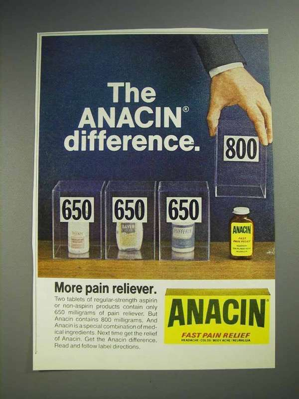 1980 Anacin Ad - The Anacin Difference